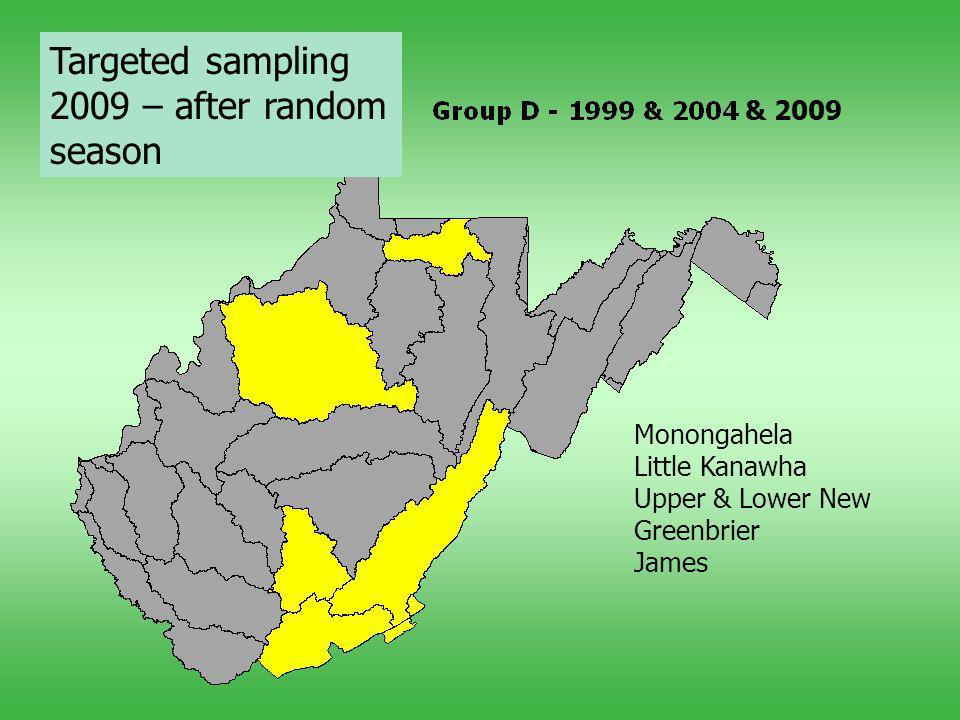 Monongahela Little Kanawha Upper & Lower New Greenbrier James & 2009 Targeted sampling 2009 – after random season