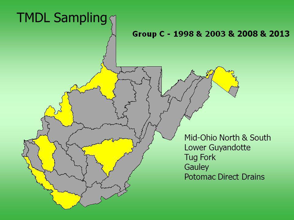 Mid-Ohio North & South Lower Guyandotte Tug Fork Gauley Potomac Direct Drains & 2008 & 2013 TMDL Sampling