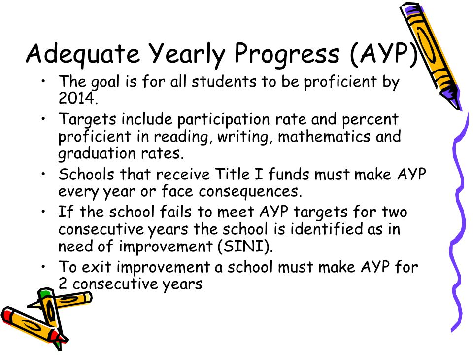 DRAFT Adequate Yearly Progress (AYP) The goal is for all students to be proficient by 2014.