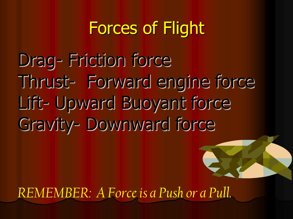Forces of Flight Drag- Friction force Thrust- Forward engine force Lift- Upward Buoyant force Gravity- Downward force REMEMBER: A Force is a Push or a