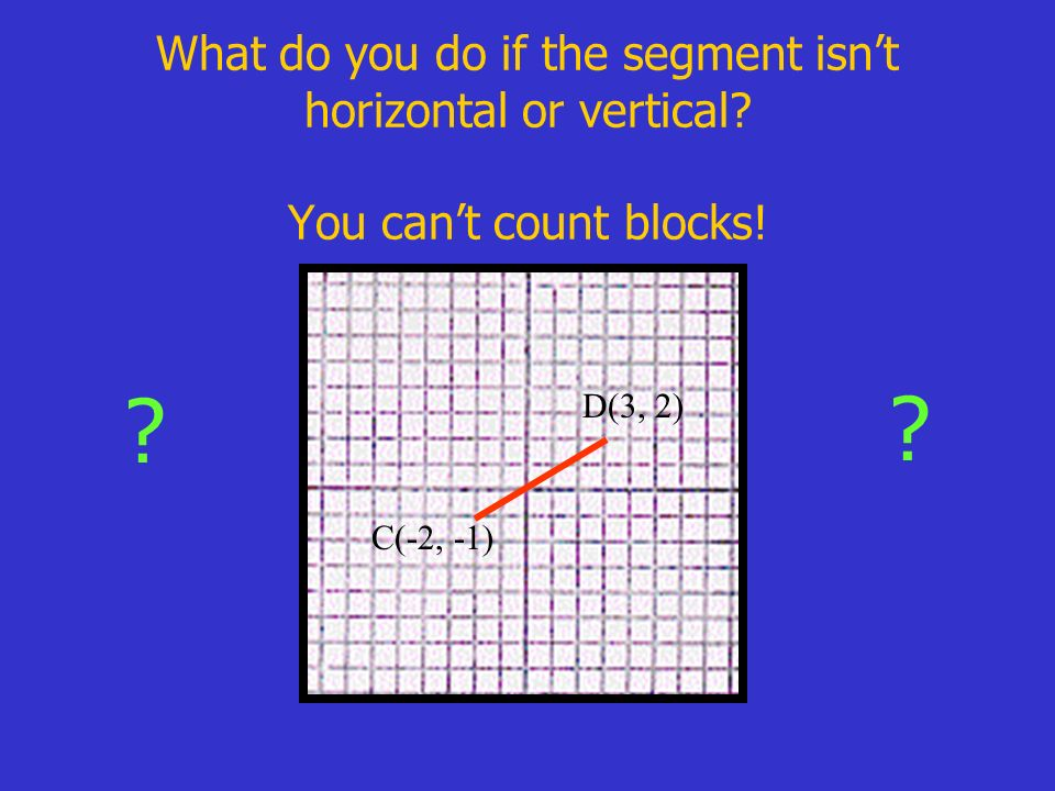 What do you do if the segment isnt horizontal or vertical? You cant count blocks! ?? C(-2, -1) D(3, 2)
