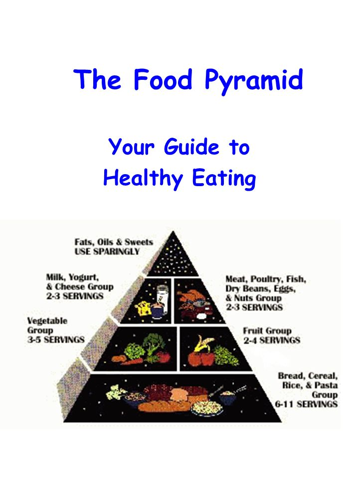 The Food Pyramid Your Guide to Healthy Eating