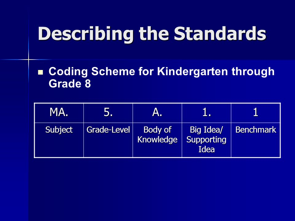 Describing the Standards Coding Scheme for Kindergarten through Grade 8 MA.5.A.1.1 SubjectGrade-Level Body of Knowledge Big Idea/ Supporting Idea Benc