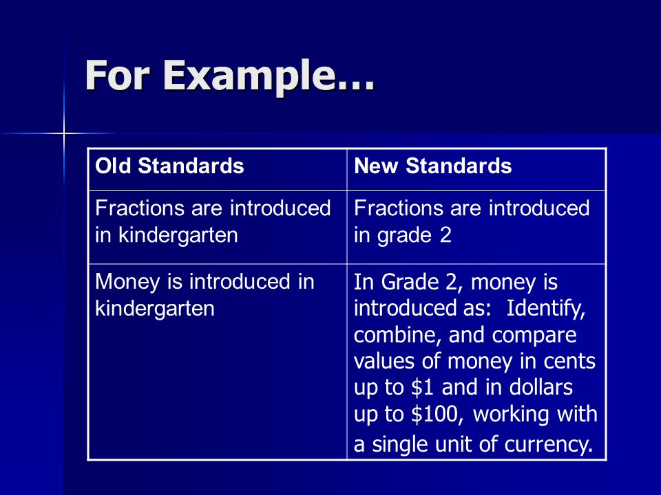 For Example… Old StandardsNew Standards Fractions are introduced in kindergarten Fractions are introduced in grade 2 Money is introduced in kindergarten In Grade 2, money is introduced as: Identify, combine, and compare values of money in cents up to $1 and in dollars up to $100, working with a single unit of currency.