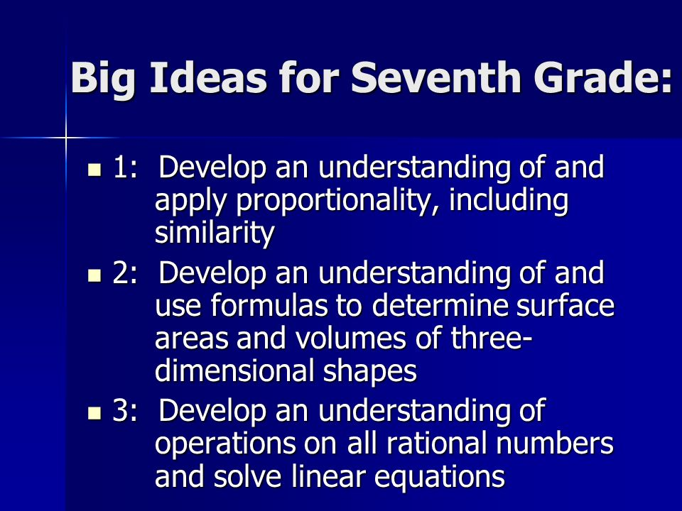 Big Ideas for Seventh Grade: 1: Develop an understanding of and apply proportionality, including similarity 1: Develop an understanding of and apply proportionality, including similarity 2: Develop an understanding of and use formulas to determine surface areas and volumes of three- dimensional shapes 2: Develop an understanding of and use formulas to determine surface areas and volumes of three- dimensional shapes 3: Develop an understanding of operations on all rational numbers and solve linear equations 3: Develop an understanding of operations on all rational numbers and solve linear equations