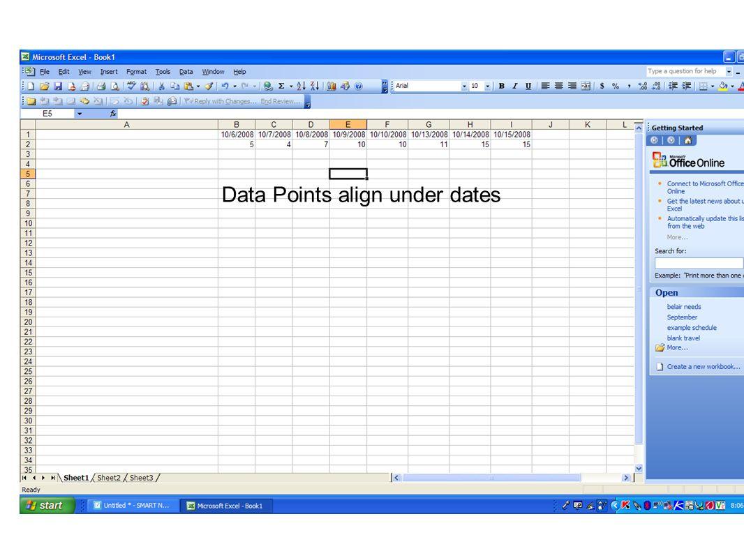 Data Points align under dates