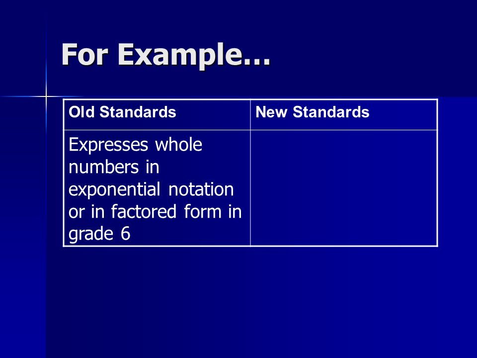 For Example… Old StandardsNew Standards Expresses whole numbers in exponential notation or in factored form in grade 6