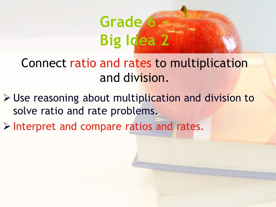 Grade 6 ~ Big Idea 2 Connect ratio and rates to multiplication and division.