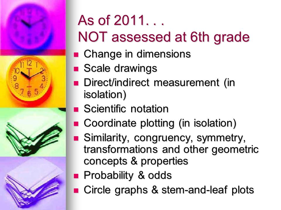 As of 2011... NOT assessed at 6th grade Change in dimensions Change in dimensions Scale drawings Scale drawings Direct/indirect measurement (in isolat