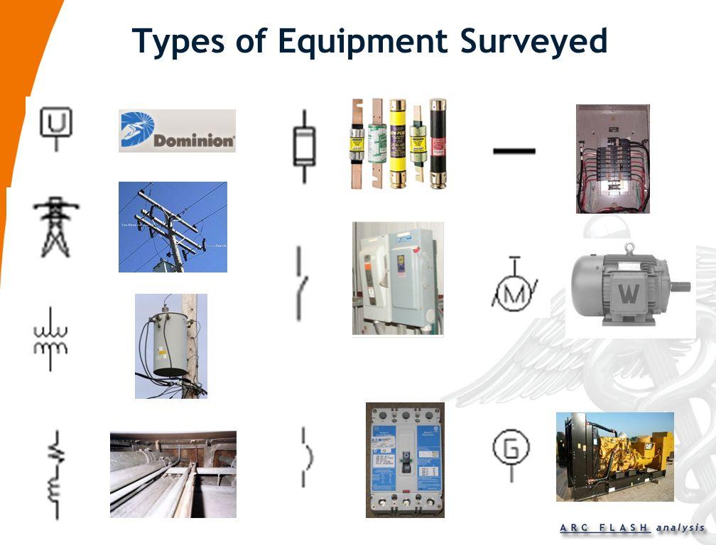 2 nd Step - Field Survey