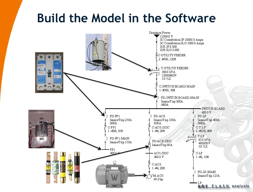 3 rd Step - Load the Data Build SKM One-Line Diagrams for each site Verify accuracy of information Acquire Utility Company contribution information Ru