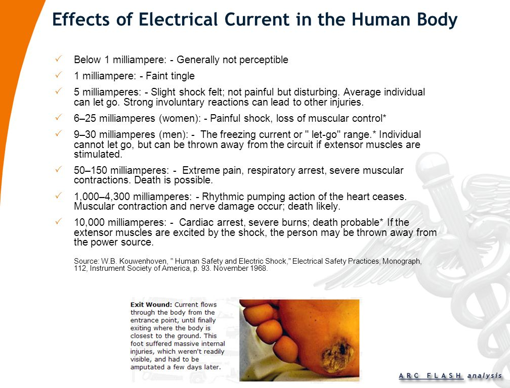 Effects of Electrical Current in the Human Body Below 1 milliampere: - Generally not perceptible 1 milliampere: - Faint tingle 5 milliamperes: - Slight shock felt; not painful but disturbing.