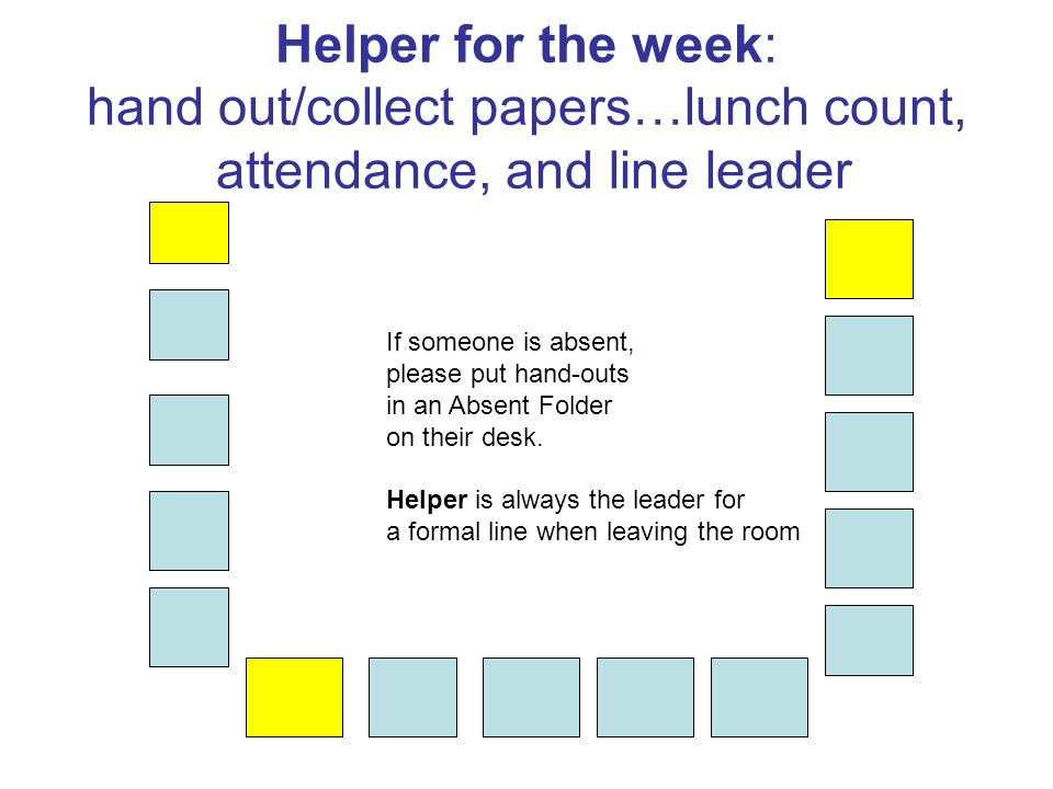 Helper for the week: hand out/collect papers…lunch count, attendance, and line leader If someone is absent, please put hand-outs in an Absent Folder o