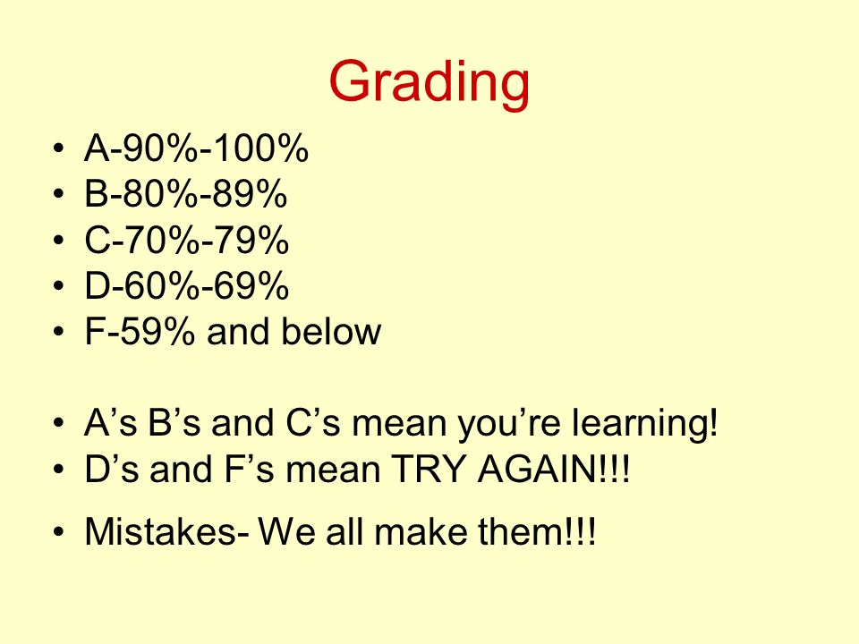 Grading A-90%-100% B-80%-89% C-70%-79% D-60%-69% F-59% and below As Bs and Cs mean youre learning.