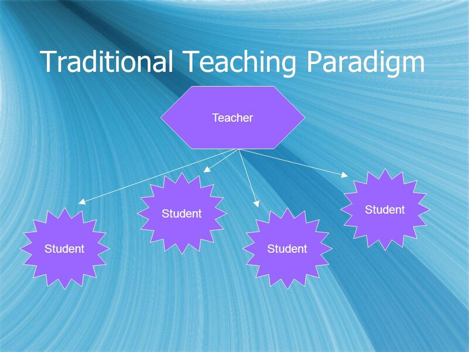 Traditional Teaching Paradigm Teacher Student
