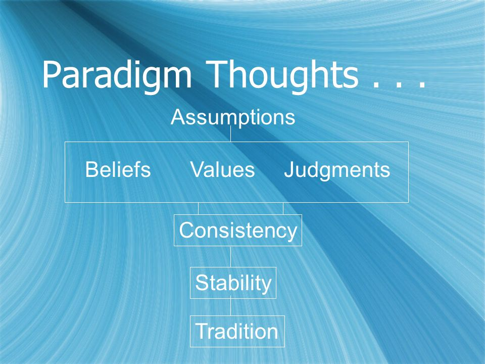 Paradigm Thoughts... Tradition Stability Consistency BeliefsValuesJudgments Assumptions
