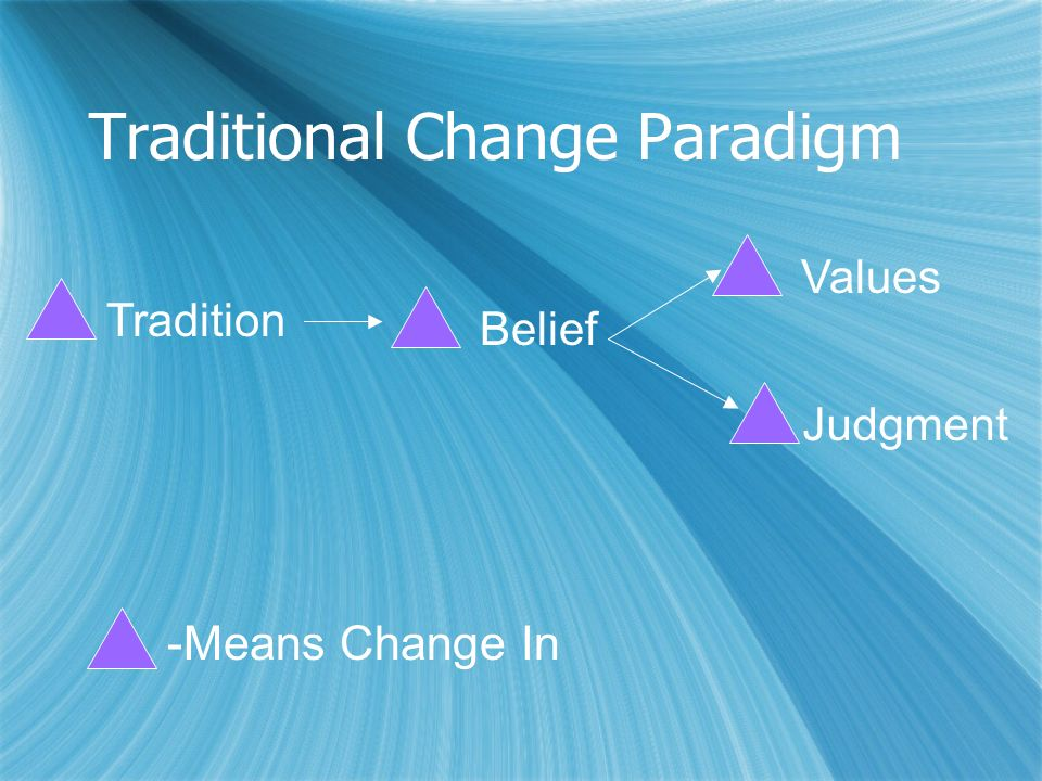 Traditional Change Paradigm Tradition Belief Values Judgment -Means Change In