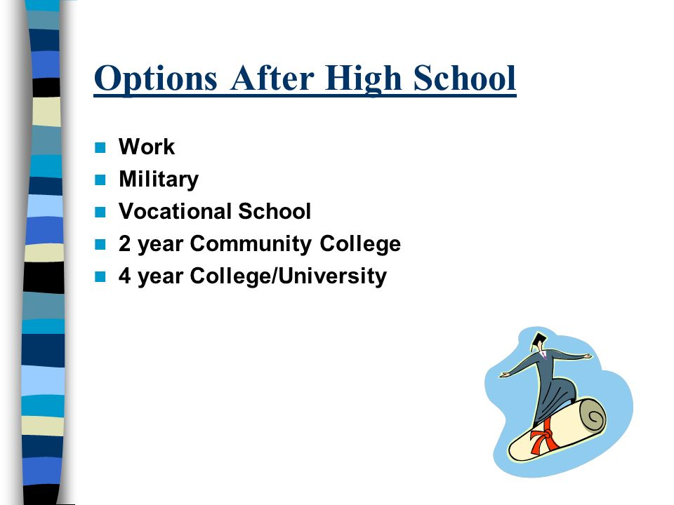 Options After High School Work Military Vocational School 2 year Community College 4 year College/University