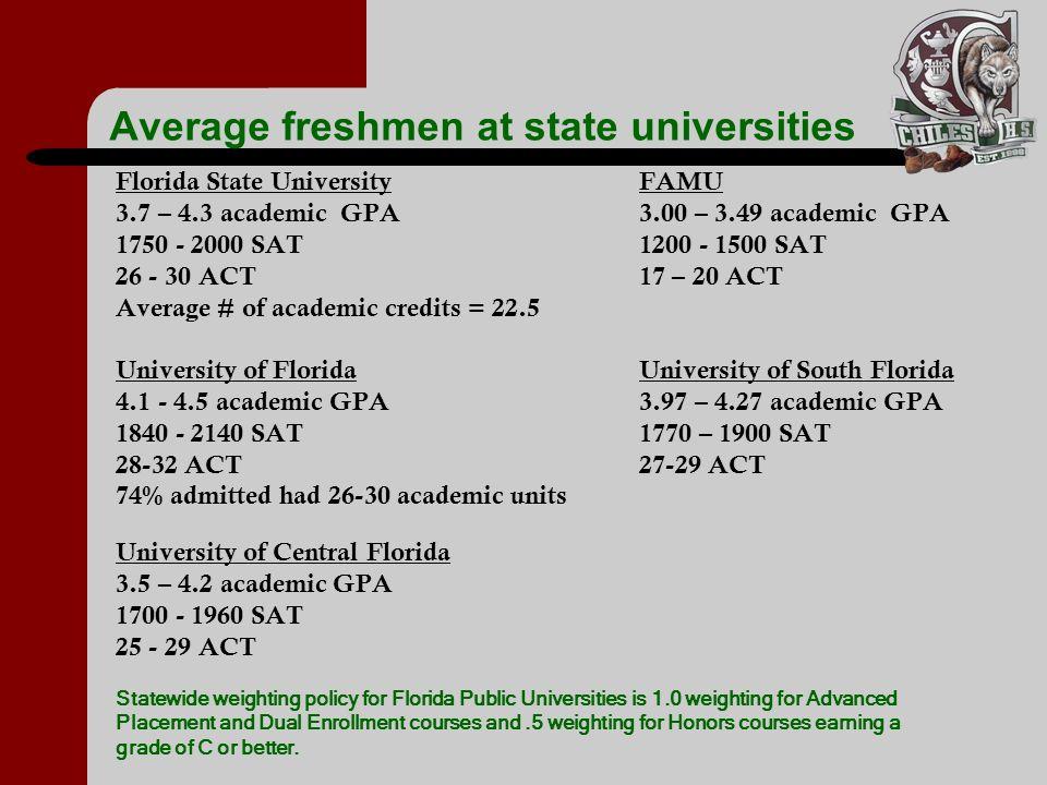 Average freshmen at state universities Florida State UniversityFAMU 3.7 – 4.3 academic GPA3.00 – 3.49 academic GPA 1750 - 2000 SAT1200 - 1500 SAT 26 -