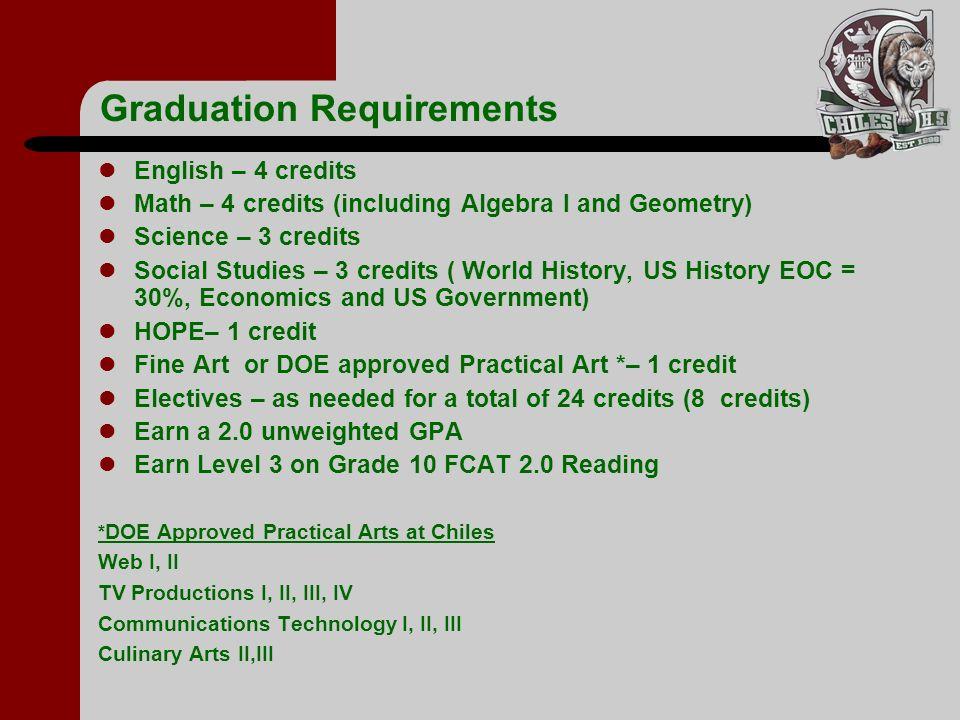 Graduation Requirements English – 4 credits Math – 4 credits (including Algebra I and Geometry) Science – 3 credits Social Studies – 3 credits ( World