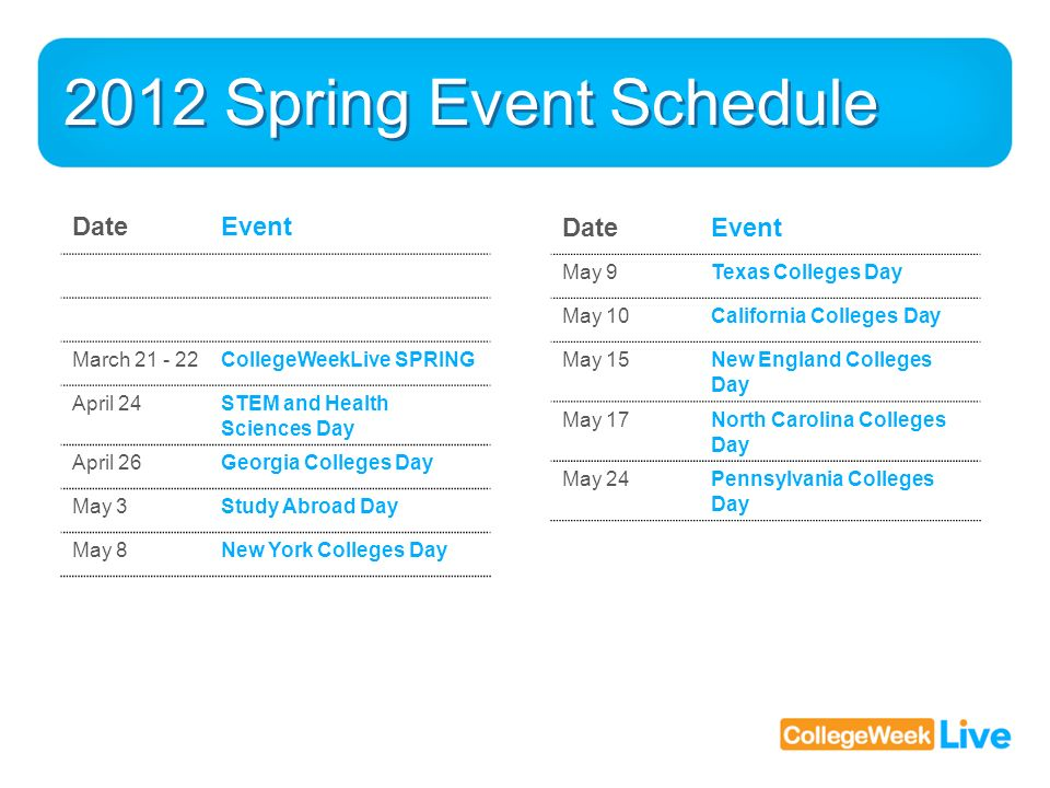 2012 Spring Event Schedule DateEvent March CollegeWeekLive SPRING April 24STEM and Health Sciences Day April 26Georgia Colleges Day May 3Study Abroad Day May 8New York Colleges Day DateEvent May 9Texas Colleges Day May 10California Colleges Day May 15New England Colleges Day May 17North Carolina Colleges Day May 24Pennsylvania Colleges Day