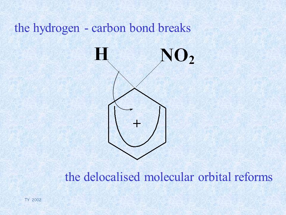 TY 2002 the hydrogen - carbon bond breaks the delocalised molecular orbital reforms