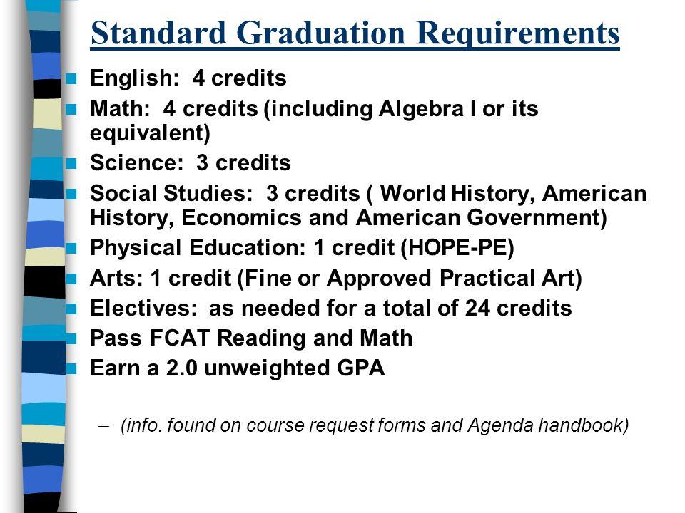 Standard Graduation Requirements English: 4 credits Math: 4 credits (including Algebra I or its equivalent) Science: 3 credits Social Studies: 3 credi