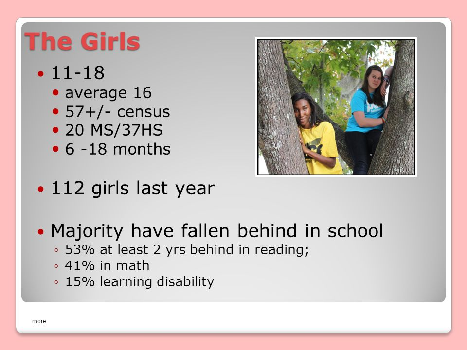 The Girls 11-18 average 16 57+/- census 20 MS/37HS 6 -18 months 112 girls last year Majority have fallen behind in school 53% at least 2 yrs behind in
