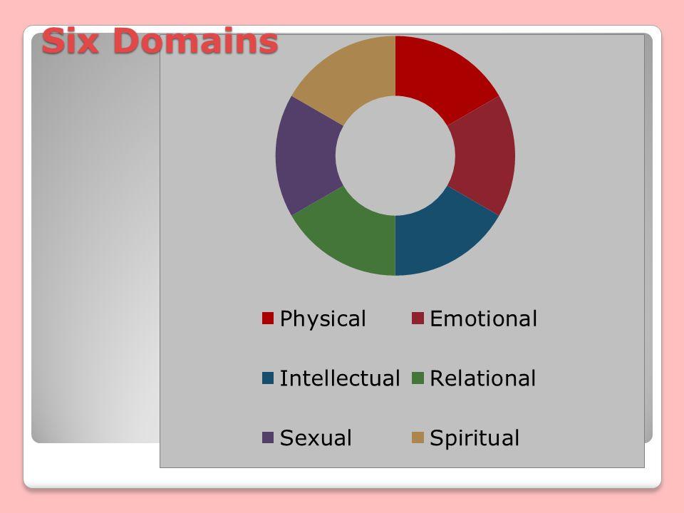 Six Domains