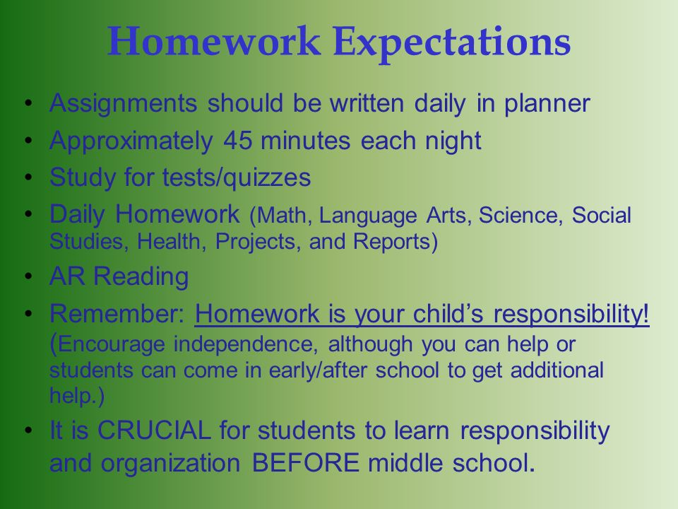 Homework Expectations Assignments should be written daily in planner Approximately 45 minutes each night Study for tests/quizzes Daily Homework (Math,