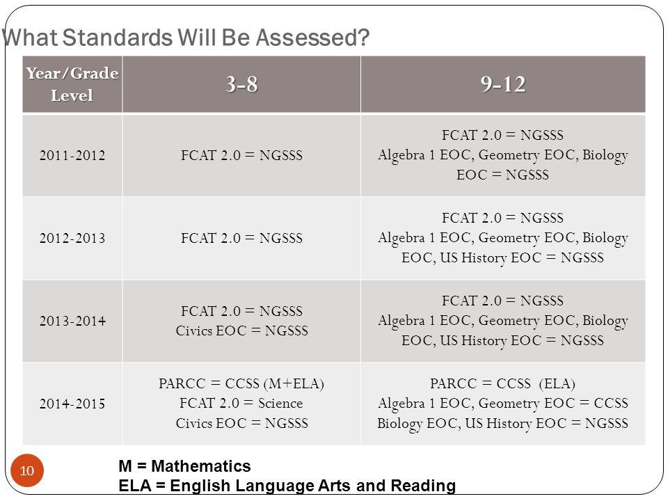 Year/Grade Level 3-89-12 2011-2012FCAT 2.0 = NGSSS Algebra 1 EOC, Geometry EOC, Biology EOC = NGSSS 2012-2013FCAT 2.0 = NGSSS Algebra 1 EOC, Geometry EOC, Biology EOC, US History EOC = NGSSS 2013-2014 FCAT 2.0 = NGSSS Civics EOC = NGSSS FCAT 2.0 = NGSSS Algebra 1 EOC, Geometry EOC, Biology EOC, US History EOC = NGSSS 2014-2015 PARCC = CCSS (M+ELA) FCAT 2.0 = Science Civics EOC = NGSSS PARCC = CCSS (ELA) Algebra 1 EOC, Geometry EOC = CCSS Biology EOC, US History EOC = NGSSS What Standards Will Be Assessed.
