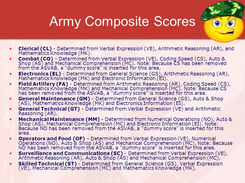 Army Composite Scores Clerical (CL) - Determined from Verbal Expression (VE), Arithmetic Reasoning (AR), and Mathematics Knowledge (MK). Combat (CO) -