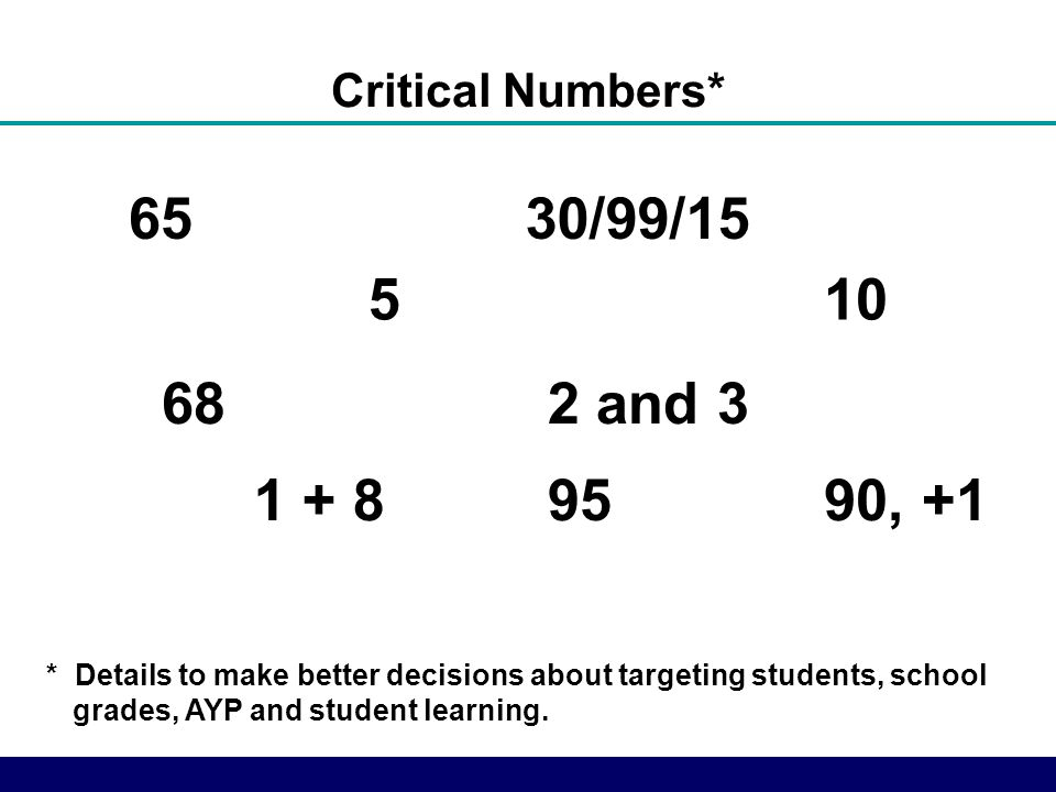 Critical Numbers* 65 30/99/15 510 682 and 3 1 + 89590, +1 * Details to make better decisions about targeting students, school grades, AYP and student learning.