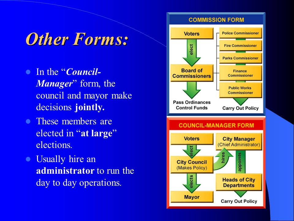 Other Forms: In the Council- Manager form, the council and mayor make decisions jointly. These members are elected in at large elections. Usually hire