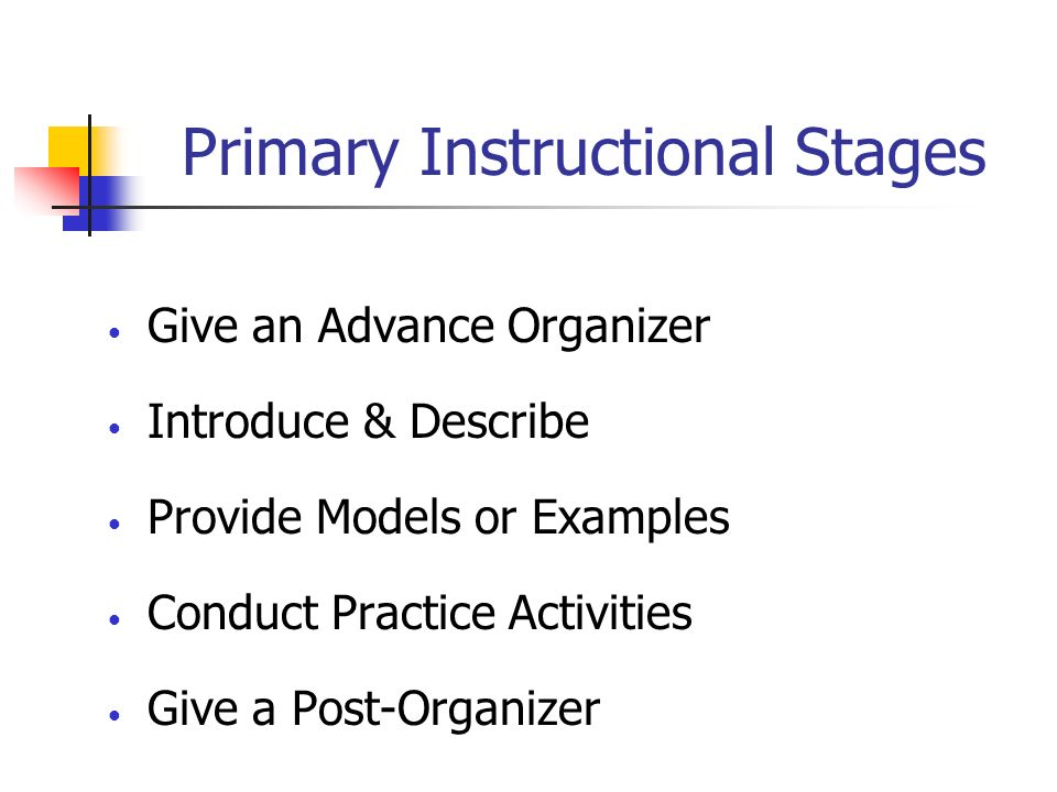 Primary Instructional Stages Give an Advance Organizer Introduce & Describe Provide Models or Examples Conduct Practice Activities Give a Post-Organiz