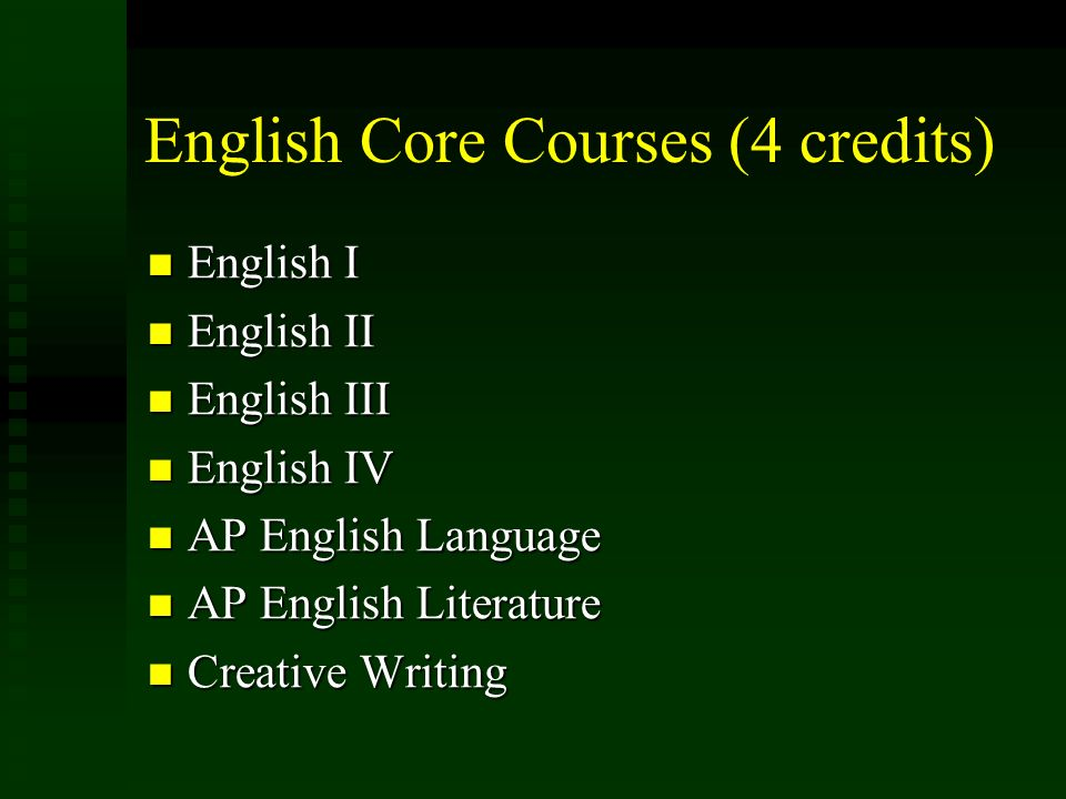 English Core Courses (4 credits) English I English I English II English II English III English III English IV English IV AP English Language AP English Language AP English Literature AP English Literature Creative Writing Creative Writing