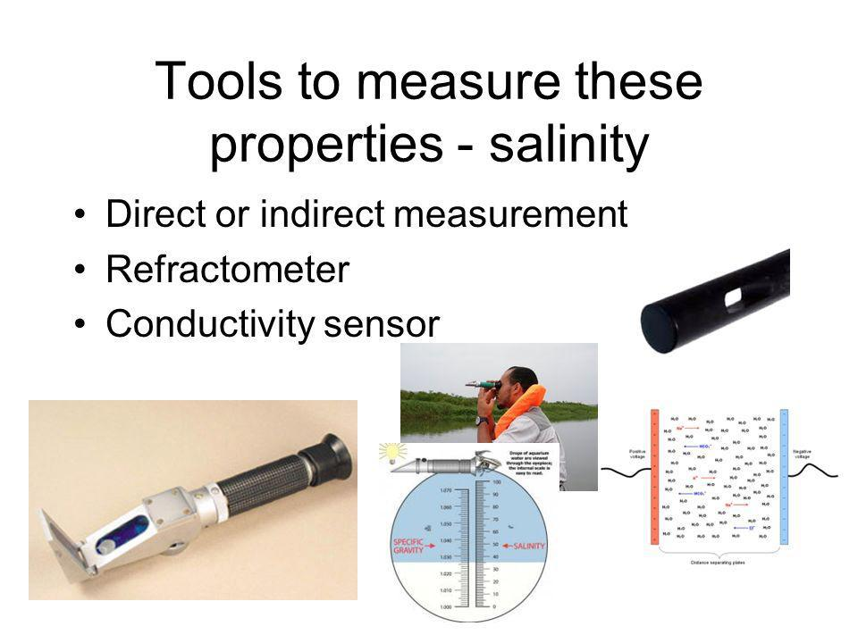 Tools to measure these properties - turbidity Secchi disk transmissometer