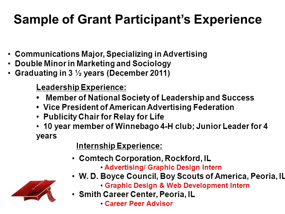 Sample of Grant Participants Experience Communications Major, Specializing in Advertising Double Minor in Marketing and Sociology Graduating in 3 ½ ye