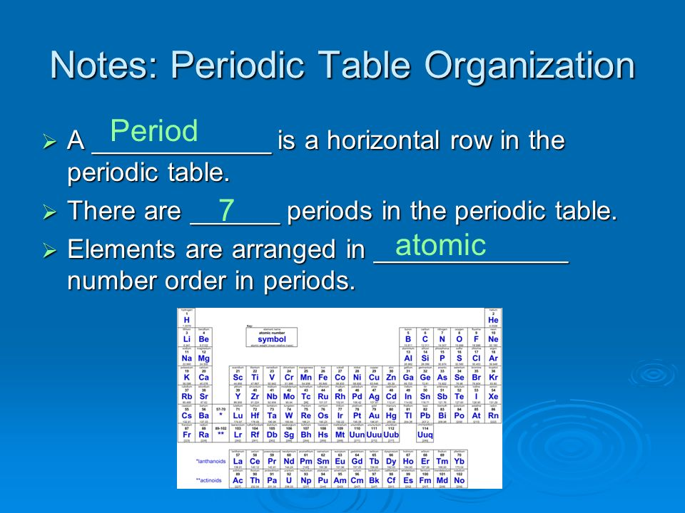 A ____________ is a horizontal row in the periodic table. A ____________ is a horizontal row in the periodic table. There are ______ periods in the pe