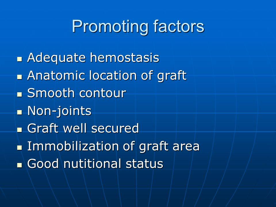 Promoting factors Adequate hemostasis Adequate hemostasis Anatomic location of graft Anatomic location of graft Smooth contour Smooth contour Non-join