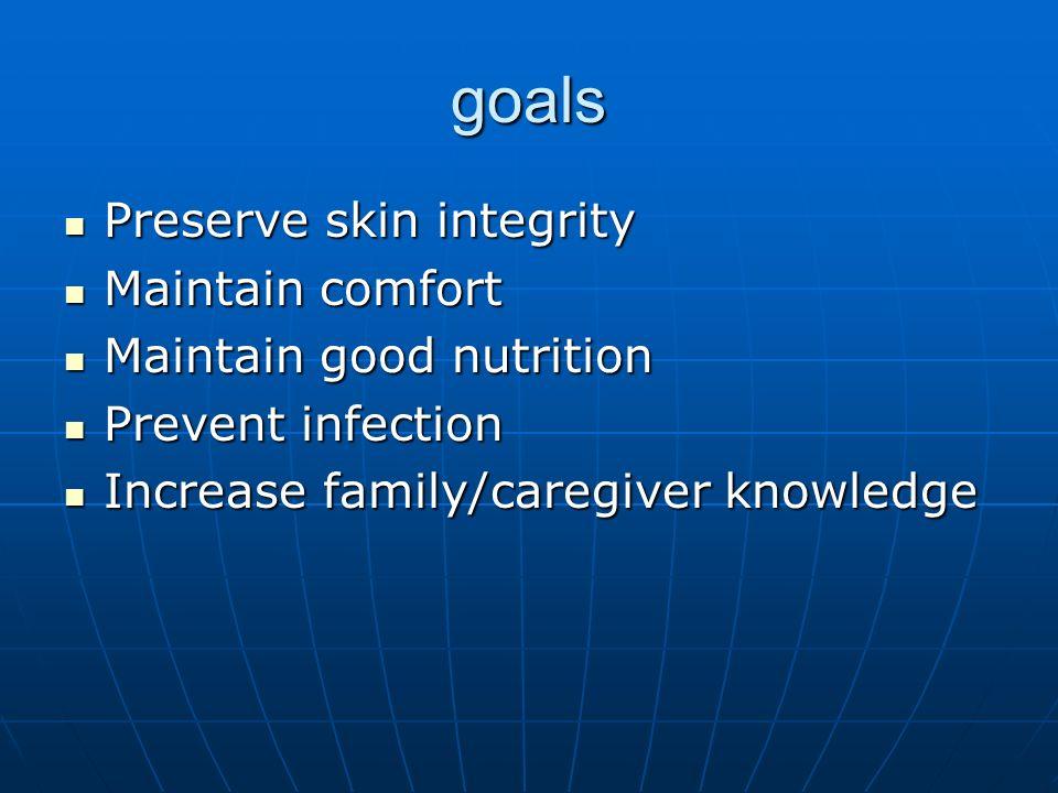 goals Preserve skin integrity Preserve skin integrity Maintain comfort Maintain comfort Maintain good nutrition Maintain good nutrition Prevent infect
