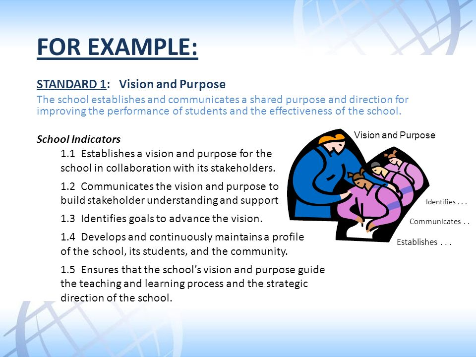 FOR EXAMPLE: STANDARD 1: Vision and Purpose The school establishes and communicates a shared purpose and direction for improving the performance of st