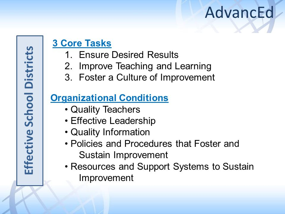 3 Core Tasks 1.Ensure Desired Results 2.Improve Teaching and Learning 3.Foster a Culture of Improvement AdvancEd Organizational Conditions Quality Tea