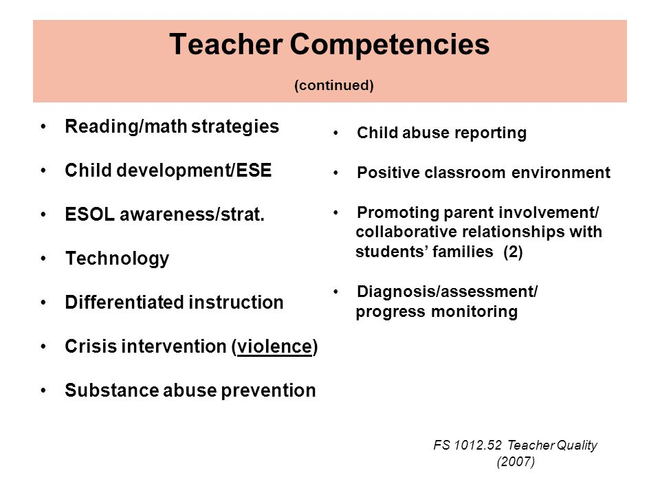 Teacher Competencies (continued) Reading/math strategies Child development/ESE ESOL awareness/strat. Technology Differentiated instruction Crisis inte