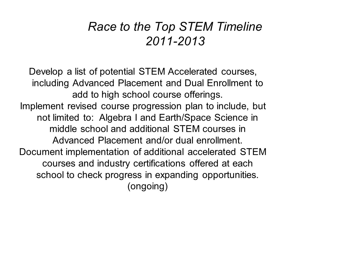 Develop a list of potential STEM Accelerated courses, including Advanced Placement and Dual Enrollment to add to high school course offerings.