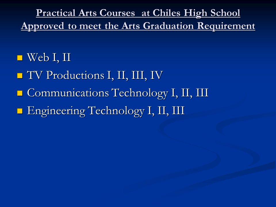 Practical Arts Courses at Chiles High School Approved to meet the Arts Graduation Requirement Web I, II Web I, II TV Productions I, II, III, IV TV Productions I, II, III, IV Communications Technology I, II, III Communications Technology I, II, III Engineering Technology I, II, III Engineering Technology I, II, III