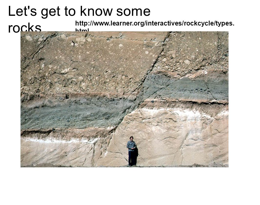 http://www.learner.org/interactives/rockcycle/types. html Let's get to know some rocks