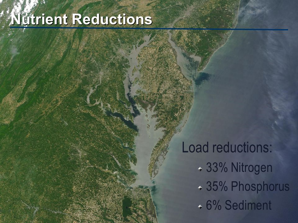 Nutrient Reductions Load reductions: 33% Nitrogen 35% Phosphorus 6% Sediment