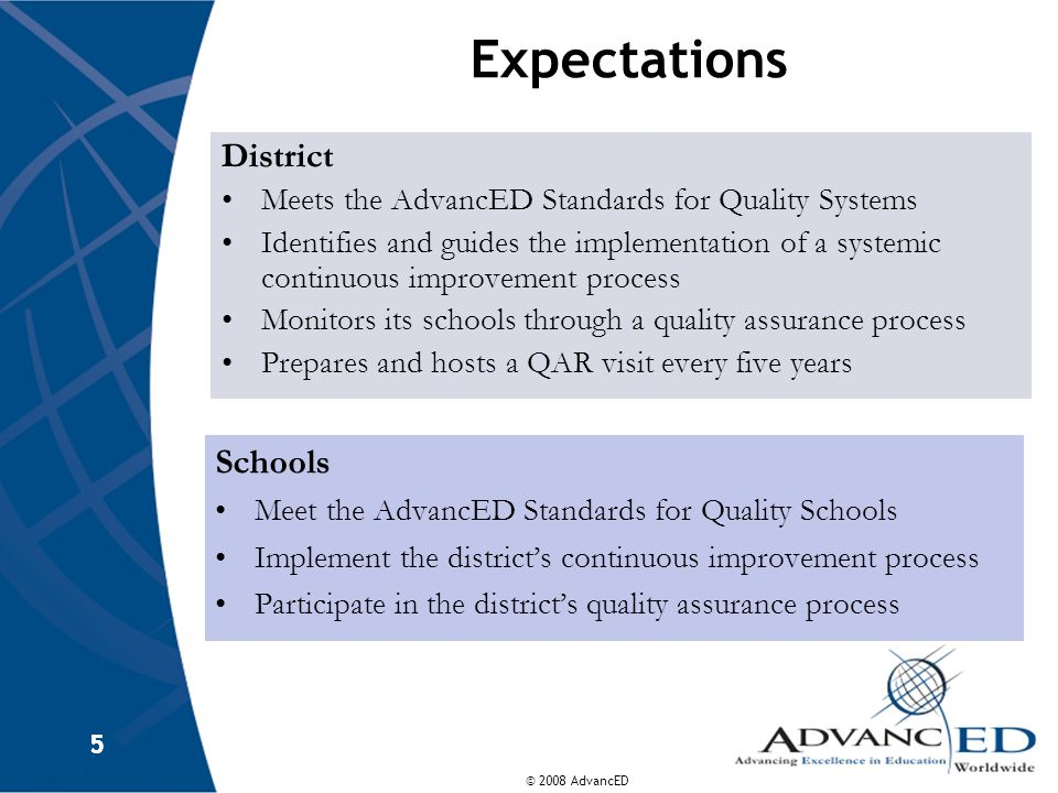 © 2008 AdvancED 5 5 Expectations District Meets the AdvancED Standards for Quality Systems Identifies and guides the implementation of a systemic cont
