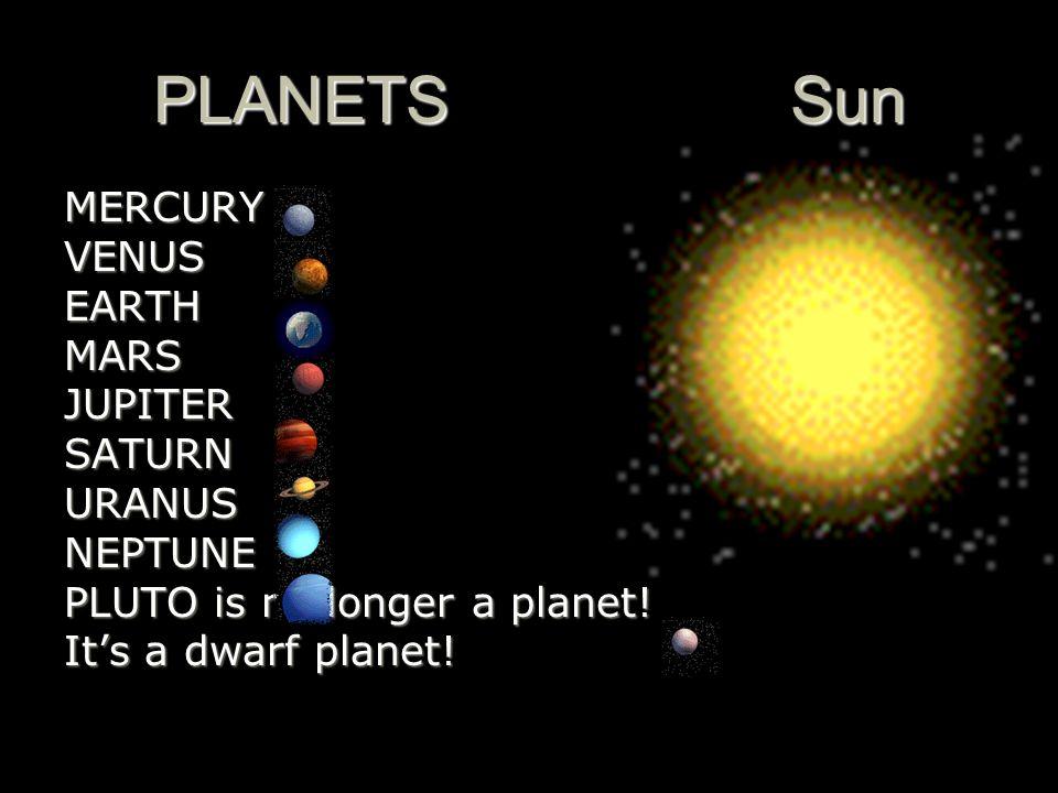 PLANETS Sun MERCURYVENUSEARTHMARSJUPITERSATURNURANUSNEPTUNE PLUTO is no longer a planet! Its a dwarf planet!